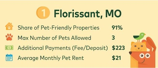 Florissant, MO is the most pet friendly city in the U.S