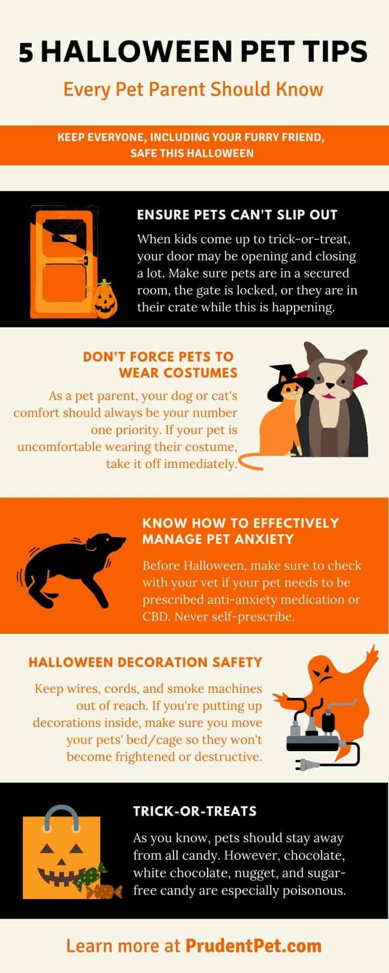 Prudent Pet infographic for Halloween tips
